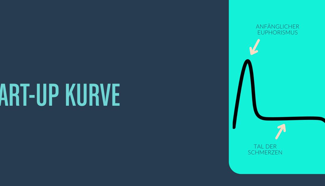 START-UP KURVE